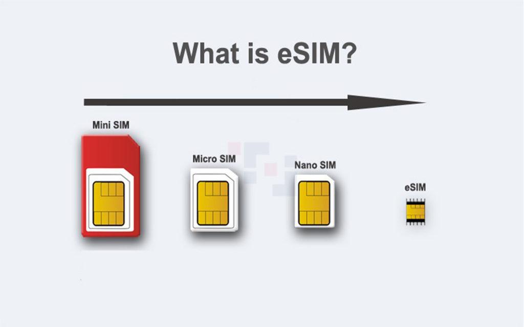 Smartfren Teknologi eSIM Indonesia
